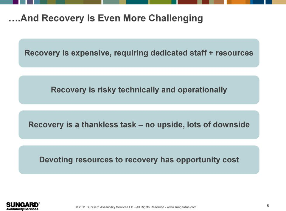 technically and operationally Recovery is a thankless task no