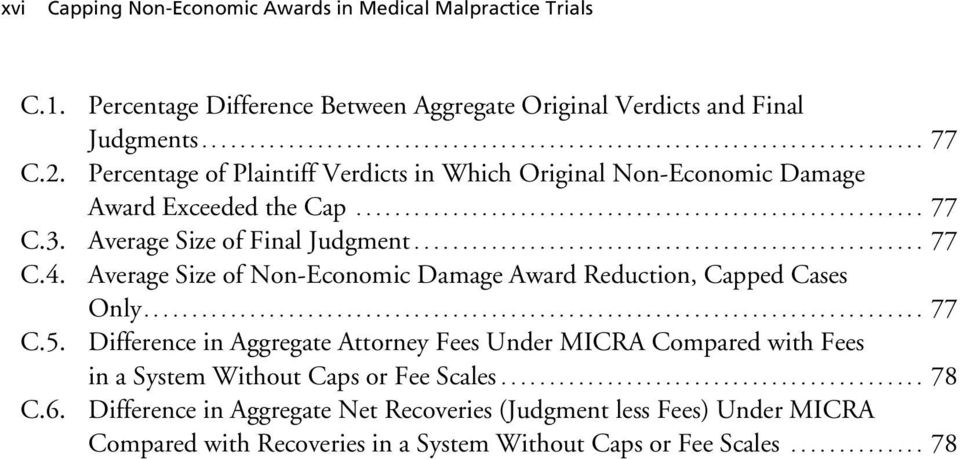 Average Size of Non-Economic Damage Award Reduction, Capped Cases C.5. C.6. Only.