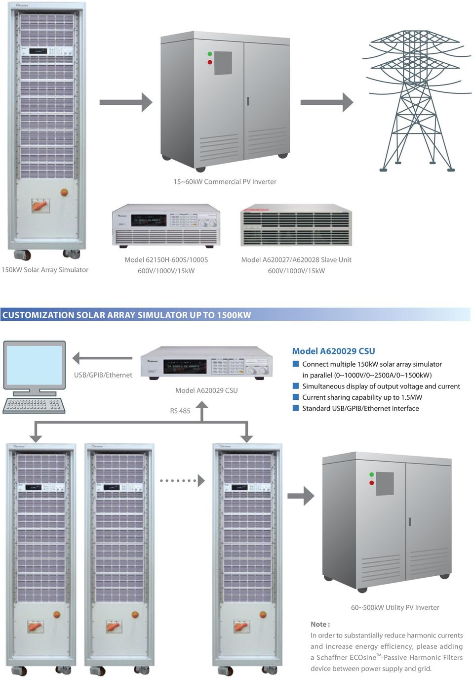 (0~1000V/0~2500A/0~1500kW) Simultaneous display of output voltage and current Current sharing capability up to 1.