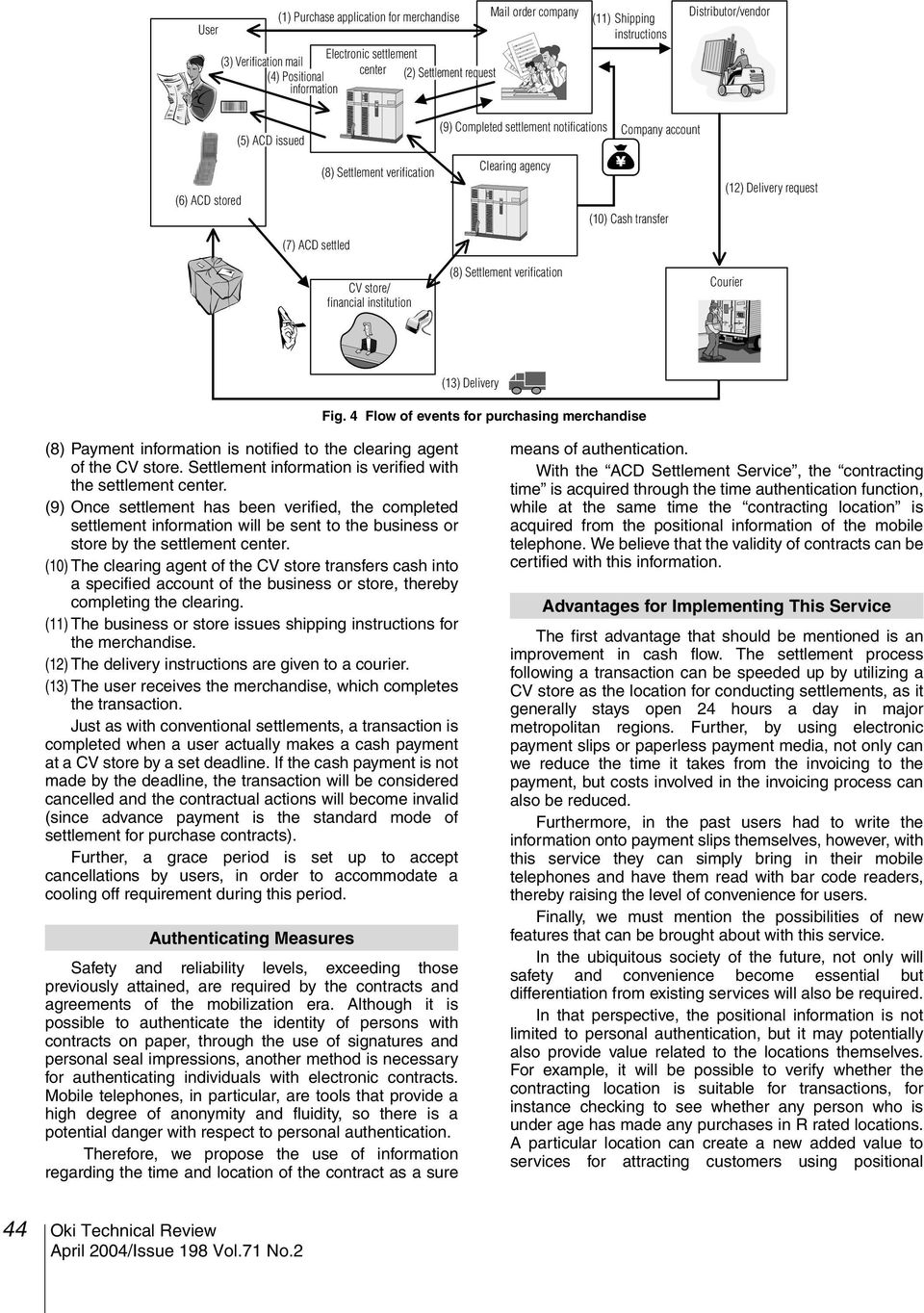 settled CV store/ financial institution (8) Settlement verification Courier (13) Delivery Fig.