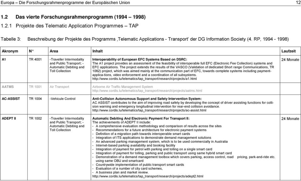 RP, 1994-1998) Akronym N Area Inhalt Laufzeit A1 TR 4001 -Traveller Intermodality and Public Transport; - Automatic Debiting and Toll Collection Interoperability of European EFC Systems Based on