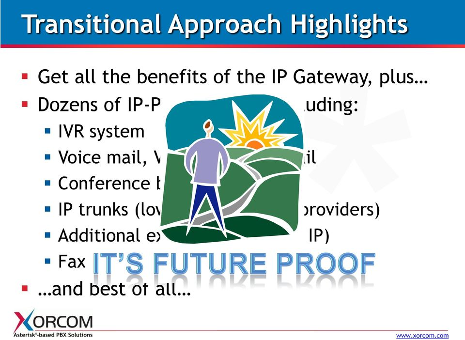 mail, Voice mail to e-mail Conference bridge IP trunks (low cost