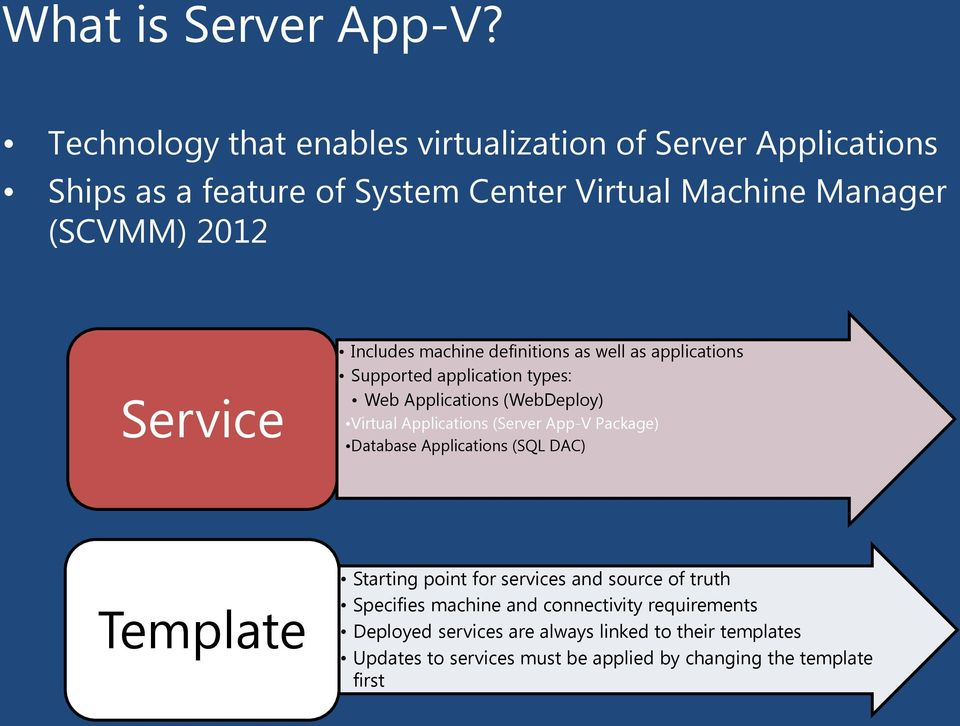 Includes machine definitions as well as applications Supported application types: Web Applications (WebDeploy) Virtual Applications (Server