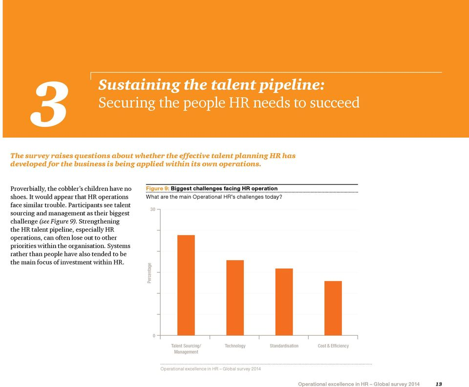 Participants see talent sourcing and management as their biggest challenge (see Figure 9).