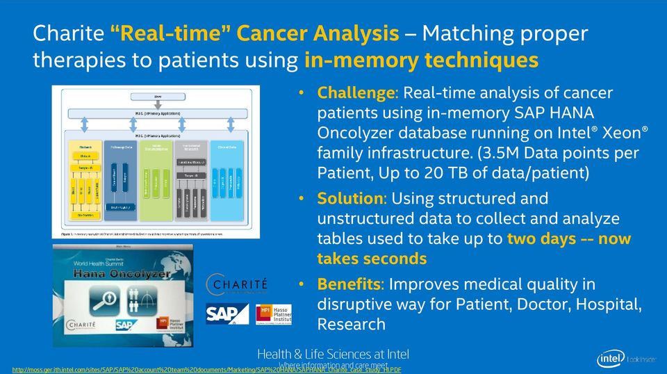 5M Data points per Patient, Up to 20 TB of data/patient) Solution: Using structured and unstructured data to collect and analyze tables used to take up to two