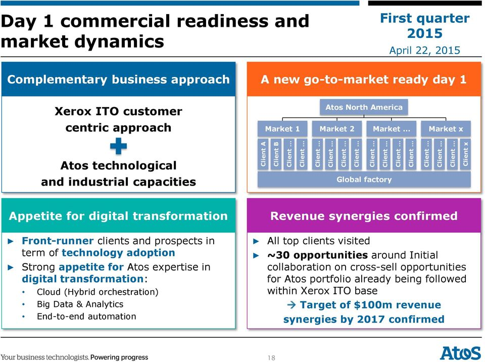 .. Client Client x Day 1 commercial readiness and market dynamics April 22, Complementary business approach A new go-to-market ready day 1 Xerox ITO customer centric approach Atos North America