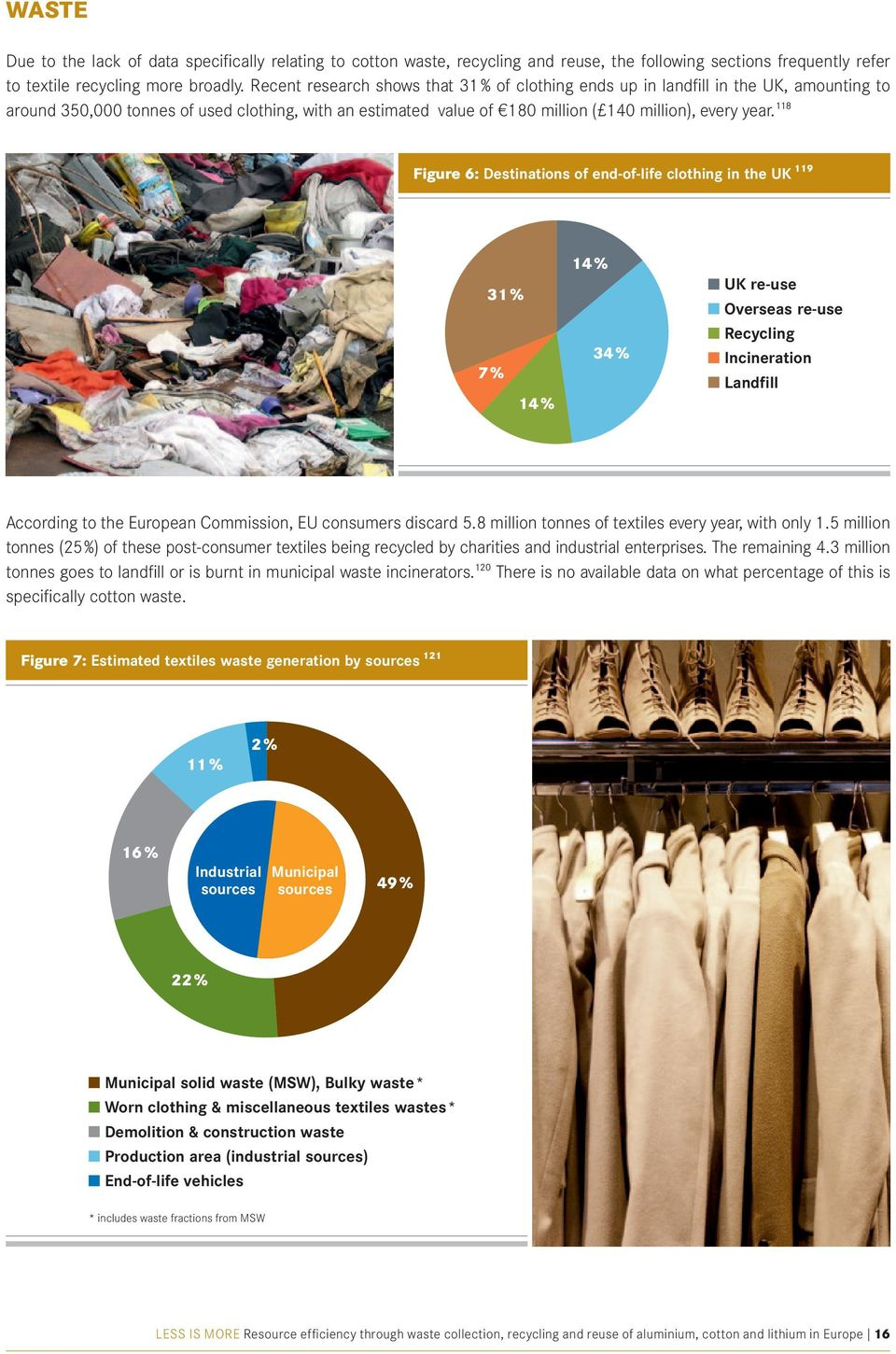 118 Figure 6: Destinations of end-of-life clothing in the UK 119 31 % 7 % 14 % 14 % 34 % UK re-use Overseas re-use Recycling Incineration Landfill According to the European Commission, EU consumers