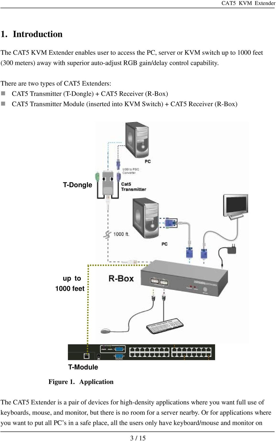 There are two types of CAT5 Extenders: CAT5 Transmitter (T-Dongle) + CAT5 Receiver (R-Box) CAT5 Transmitter Module (inserted into KVM Switch) + CAT5 Receiver (R-Box) T-Dongle