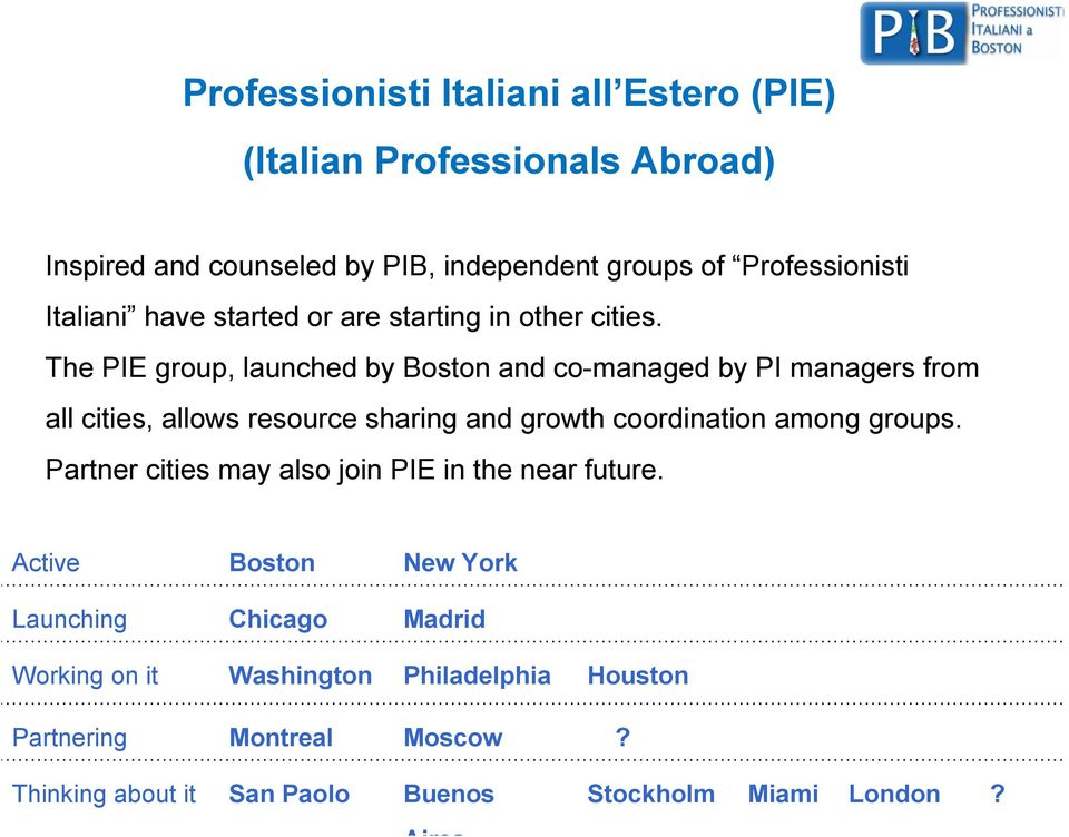 The PIE group, launched by Boston and co-managed by PI managers from all cities, allows resource sharing and growth coordination among groups.