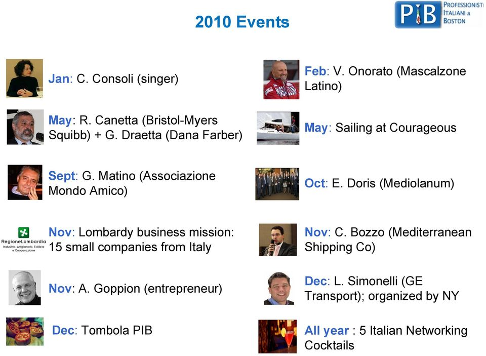 Doris (Mediolanum) Nov: Lombardy business mission: 15 small companies from Italy Nov: A.