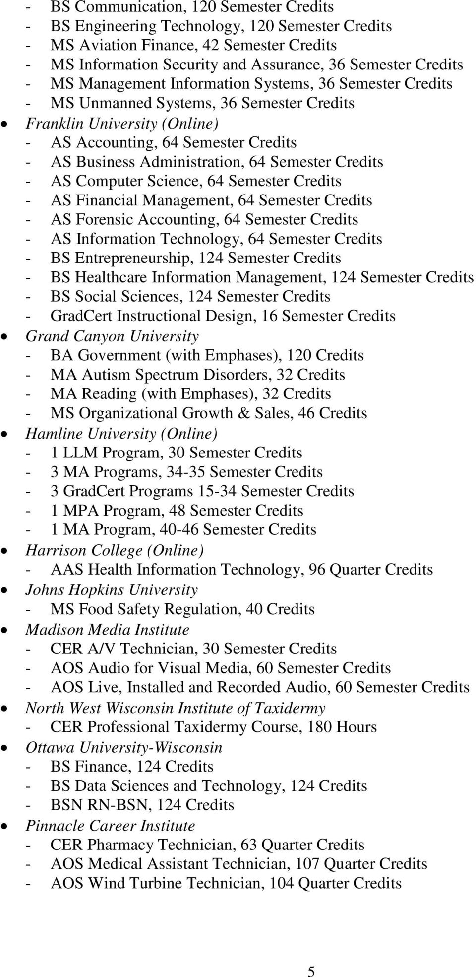 Semester Credits - AS Computer Science, 64 Semester Credits - AS Financial Management, 64 Semester Credits - AS Forensic Accounting, 64 Semester Credits - AS Information Technology, 64 Semester