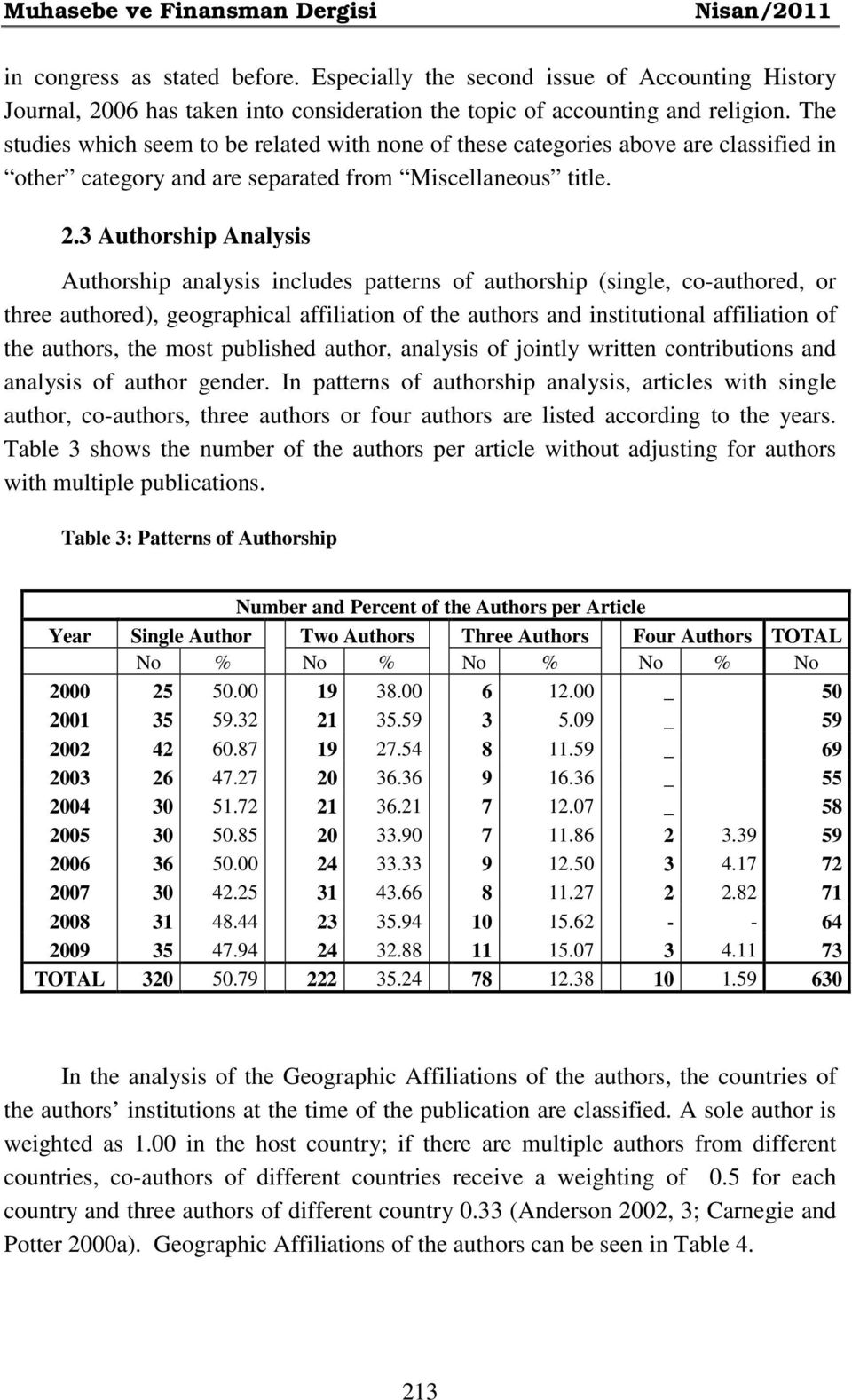 .3 Authorship Analysis Authorship analysis includes patterns of authorship (single, co-authored, or three authored), geographical affiliation of the authors and institutional affiliation of the