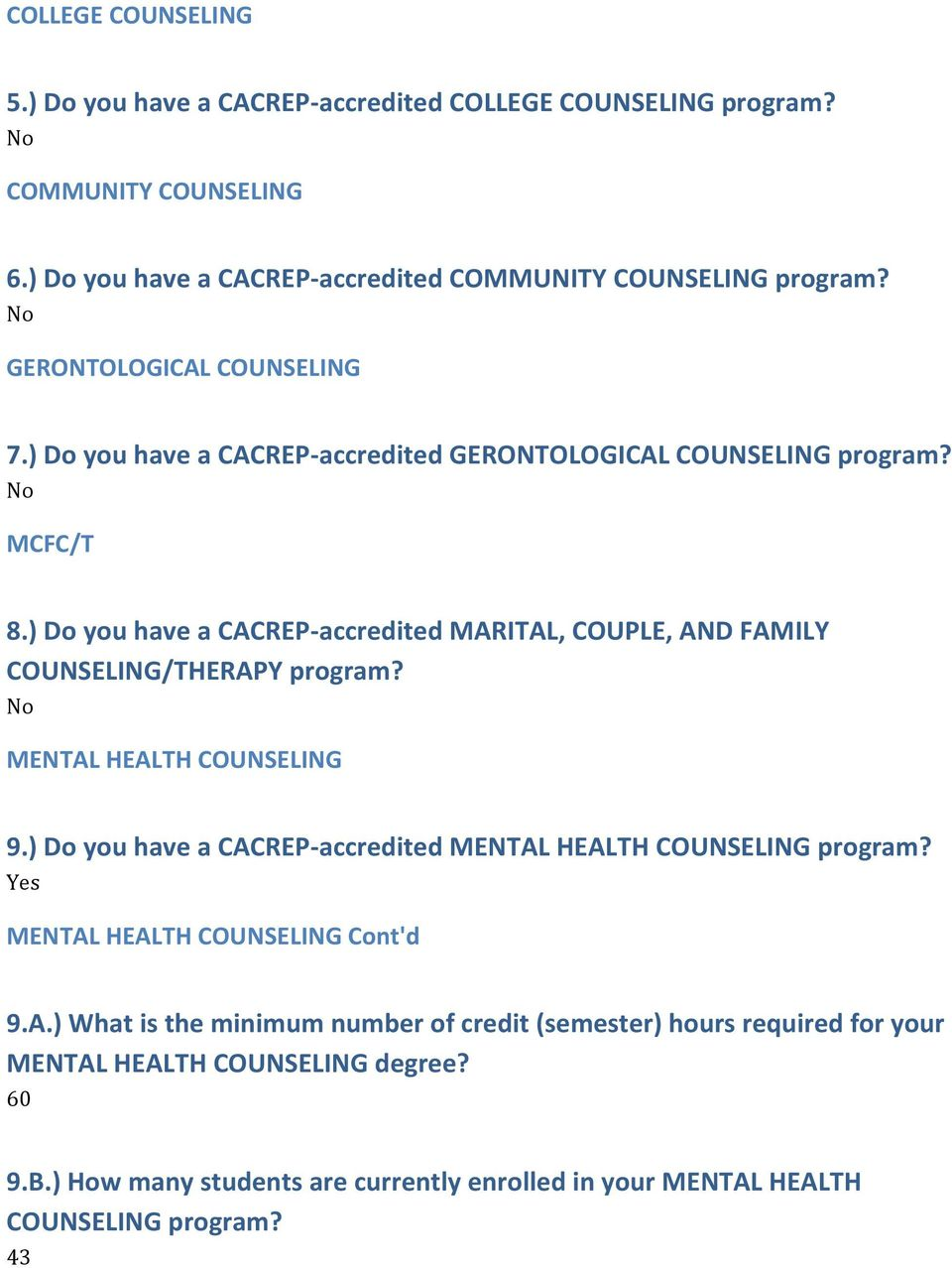 ) Do you have a CACREP-accredited MARITAL, COUPLE, AND FAMILY COUNSELING/THERAPY program? MENTAL HEALTH COUNSELING 9.