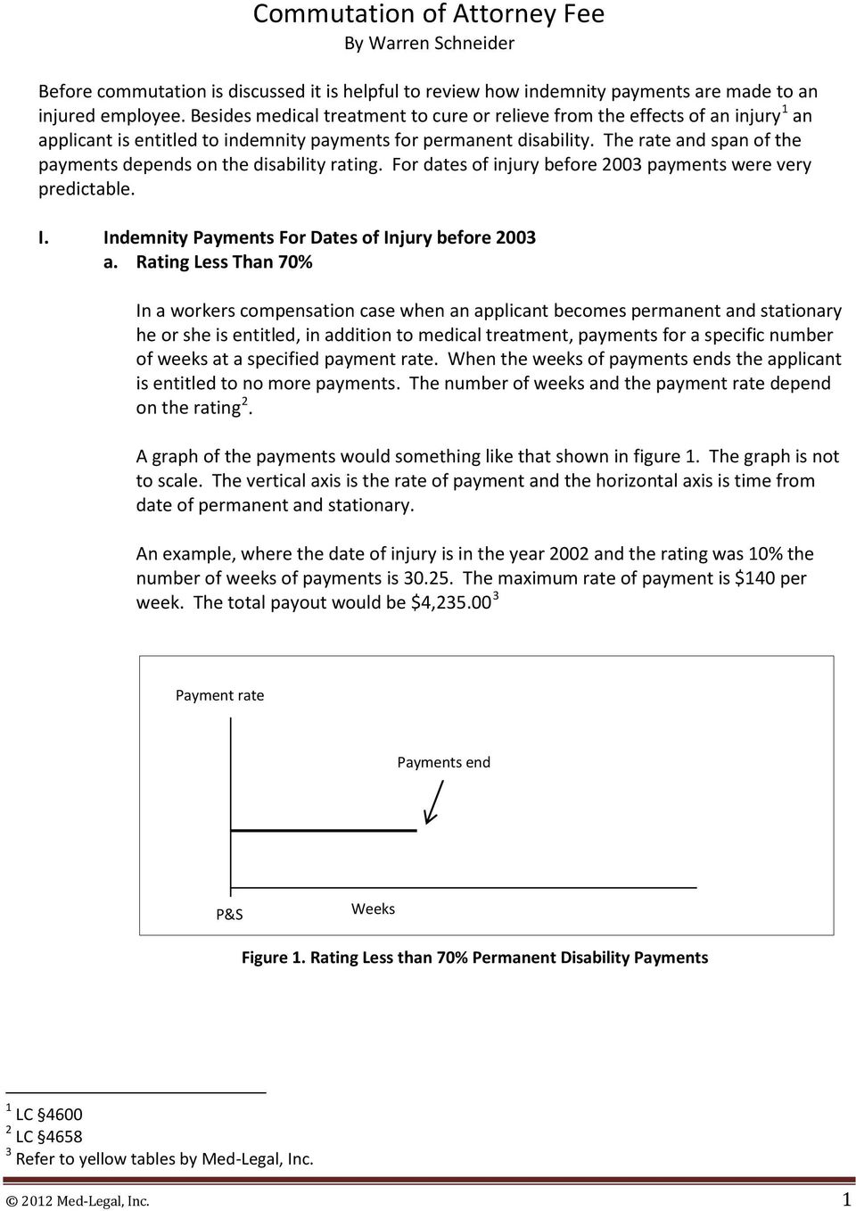 The rate and span of the payments depends on the disability rating. For dates of injury before 2003 payments were very predictable. I. Indemnity Payments For Dates of Injury before 2003 a.