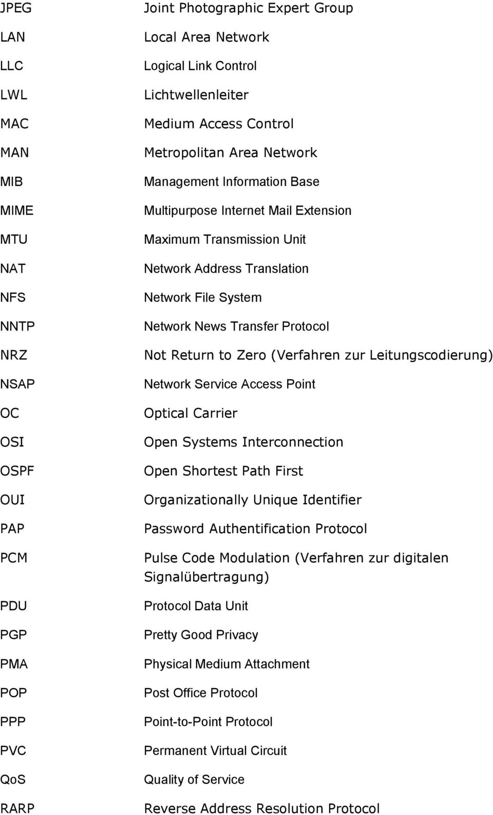 System Network News Transfer Protocol Not Return to Zero (Verfahren zur Leitungscodierung) Network Service Access Point Optical Carrier Open Systems Interconnection Open Shortest Path First