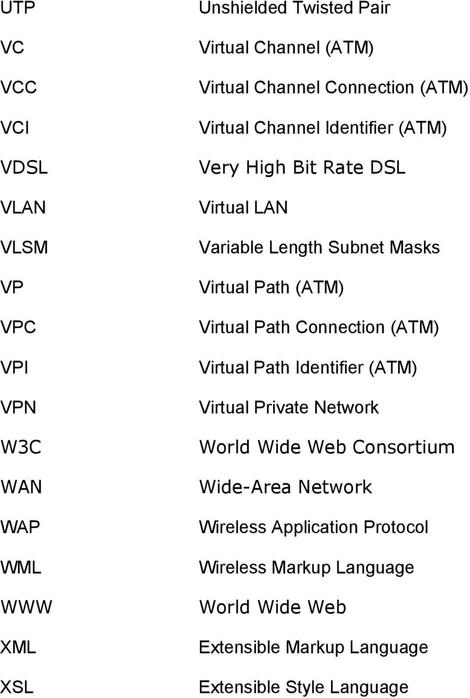 Path (ATM) Virtual Path Connection (ATM) Virtual Path Identifier (ATM) Virtual Private Network World Wide Web Consortium