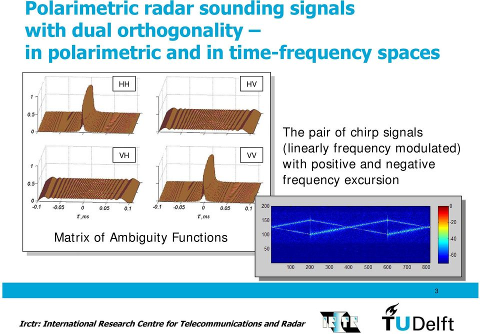 of chirp signals (linearly frequency modulated) with positive