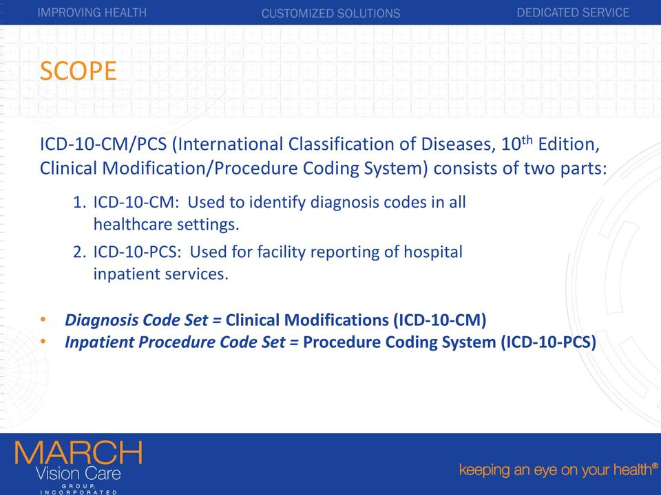 ICD-10-CM: Used to identify diagnosis codes in all healthcare settings. 2.