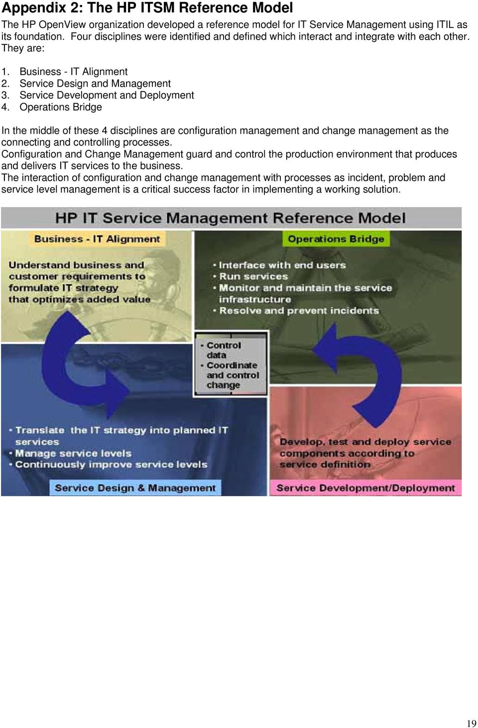 Service Development and Deployment 4. Operations Bridge In the middle of these 4 disciplines are configuration management and change management as the connecting and controlling processes.