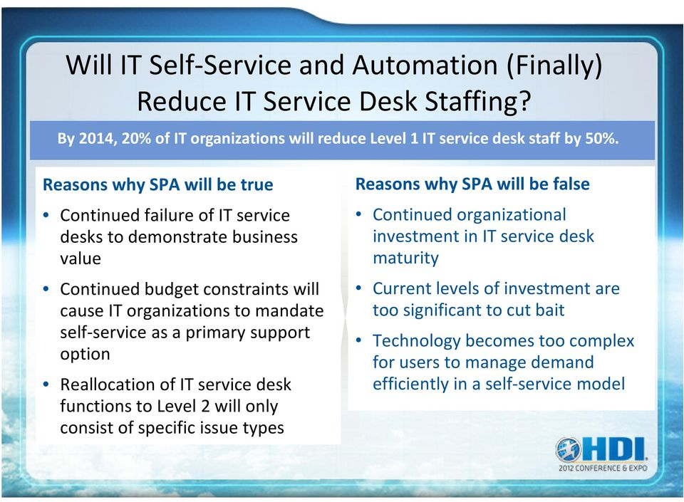 as a primary support option Reallocation of IT service desk functions to Level 2 will only consist of specific issue types Reasons why SPA will be false Continued organizational