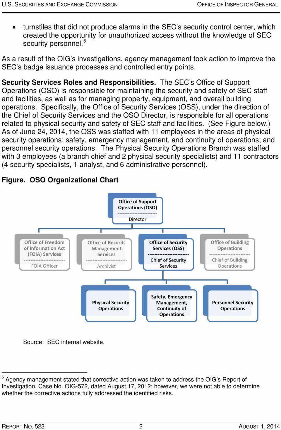Security Services Roles and Responsibilities.