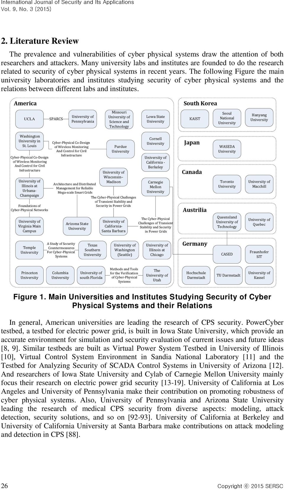 The following Figure the main university laboratories and institutes studying security of cyber physical systems and the relations between different labs and institutes.