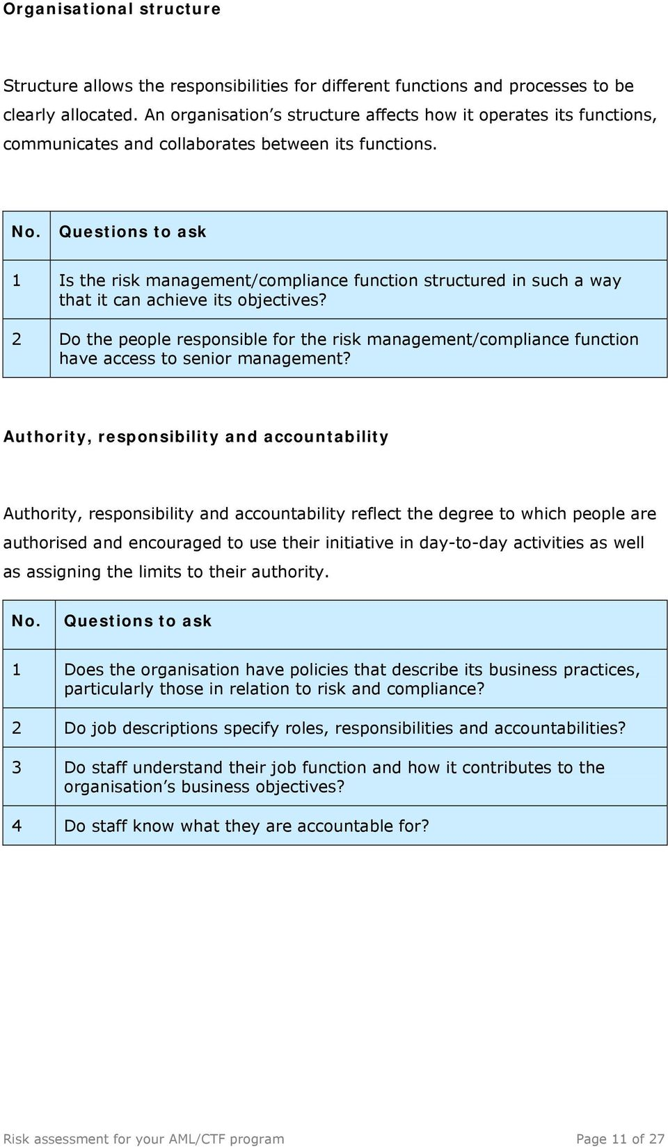 Questions to ask 1 Is the risk management/compliance function structured in such a way that it can achieve its objectives?