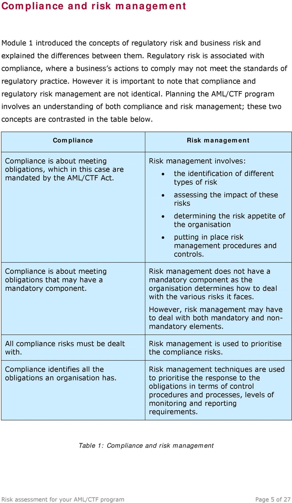 However it is important to note that compliance and regulatory risk management are not identical.