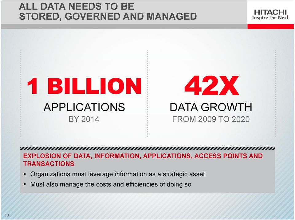 APPLICATIONS, ACCESS POINTS AND TRANSACTIONS Organizations must leverage