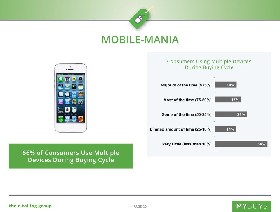 Cycle 66% of Consumers Use  Cycle