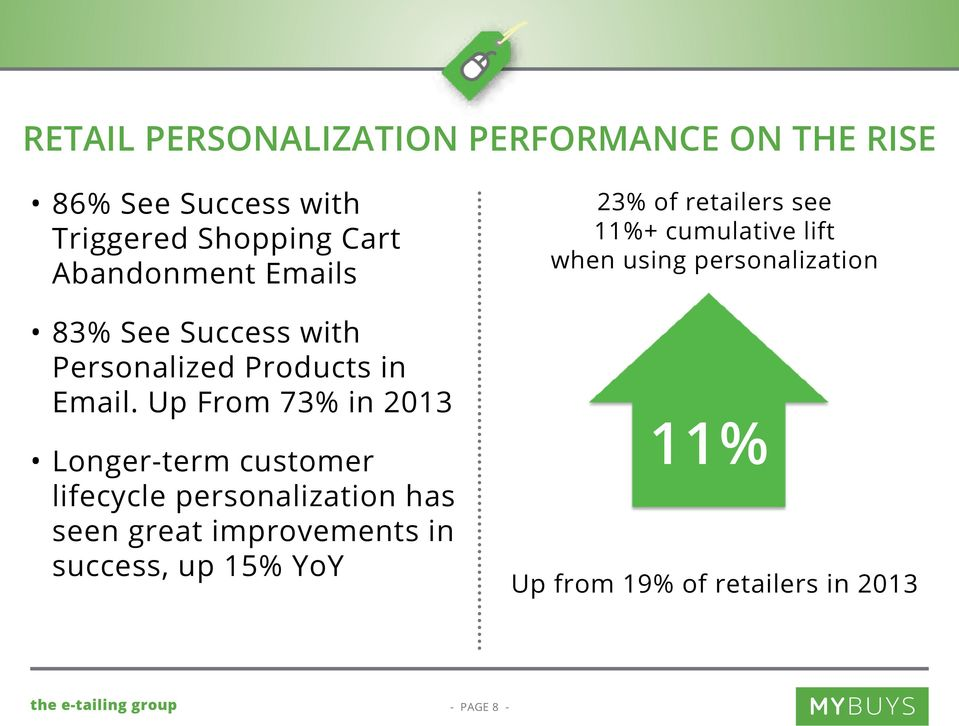 Up From 73% in 2013 Longer-term customer lifecycle personalization has seen great improvements in