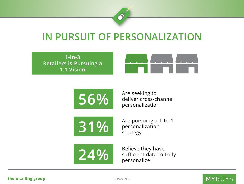 personalization Are pursuing a 1-to-1 personalization strategy