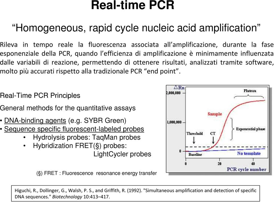 Real-Time PCR Principles General methods for the quantitative assays DNA-binding