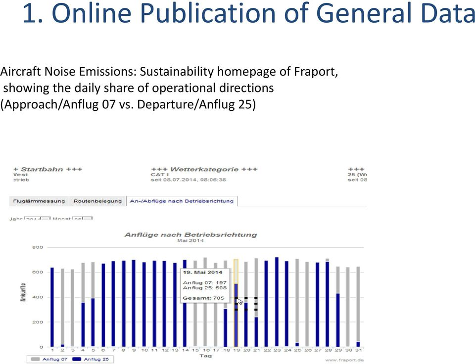 Fraport, showing the daily share of operational