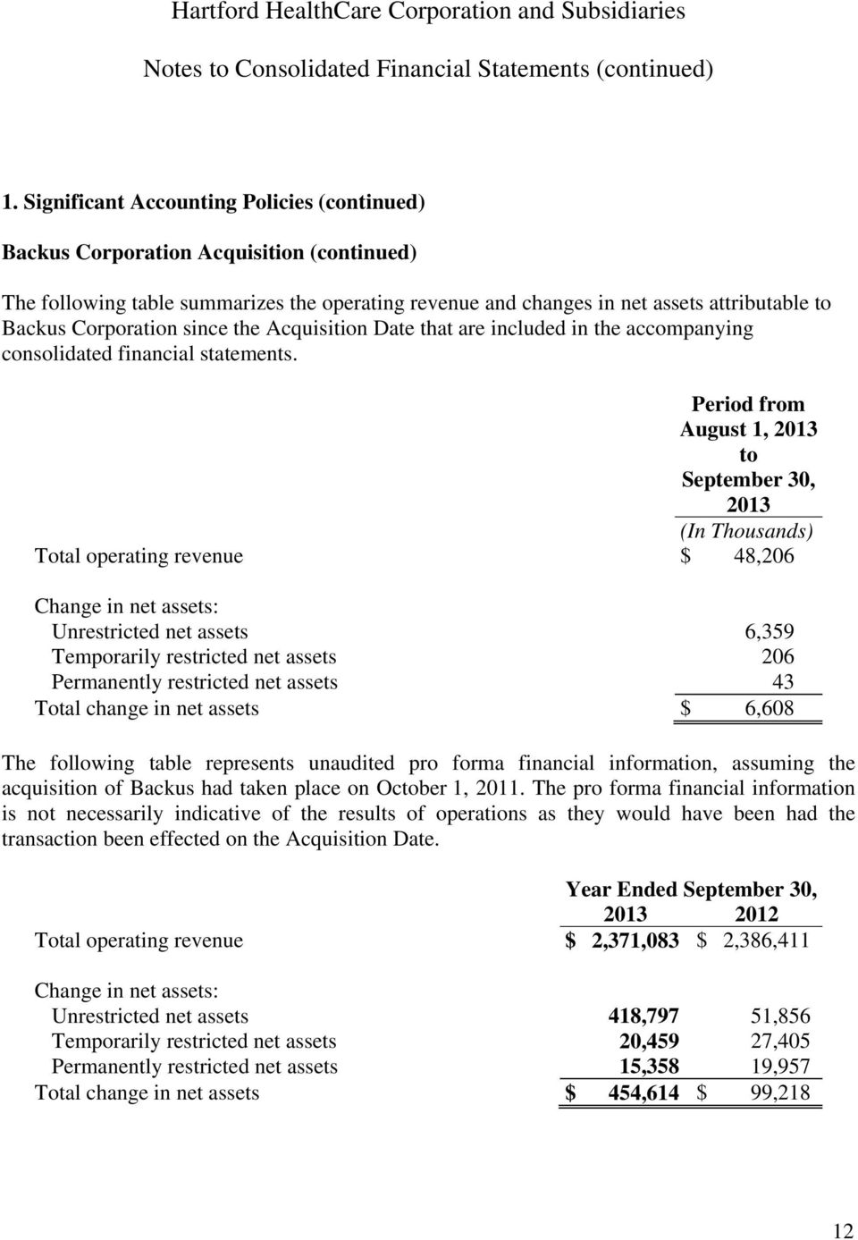 Period from August 1, 2013 to September 30, 2013 (In Thousands) Total operating revenue $ 48,206 Change in net assets: Unrestricted net assets 6,359 Temporarily restricted net assets 206 Permanently