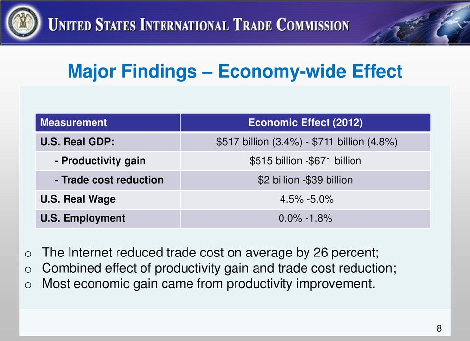 8%) - Productivity gain $515 billion -$671 billion - Trade cost reduction $2 billion -$39 billion U.S. Real Wage 4.