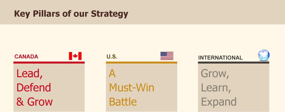 U.S. A Must-Win Battle