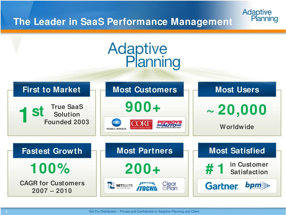 Partners Most Satisfied 100% 200+ #1 in Customer Satisfaction CAGR for Customers