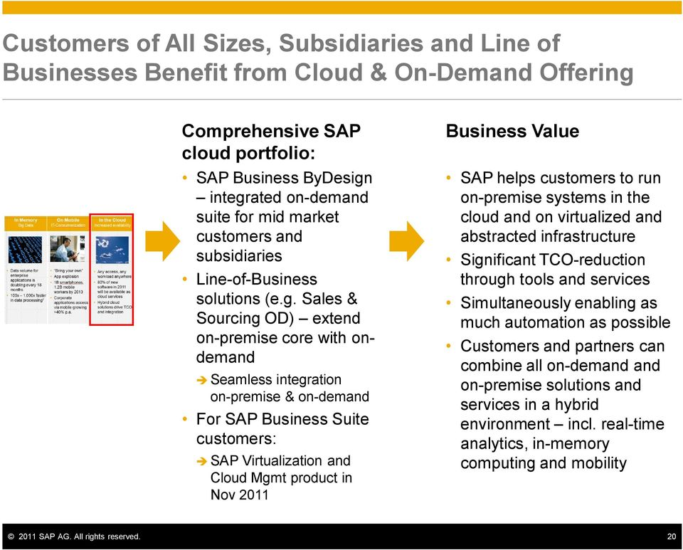 Sales & Sourcing OD) extend on-premise core with ondemand Seamless integration on-premise & on-demand For SAP Business Suite customers: SAP Virtualization and Cloud Mgmt product in Nov 2011 Business