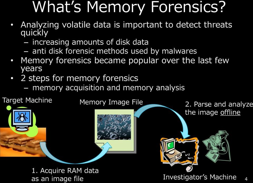 memory forensics memory acquisition and memory analysis Target Machine What s Memory Forensics?