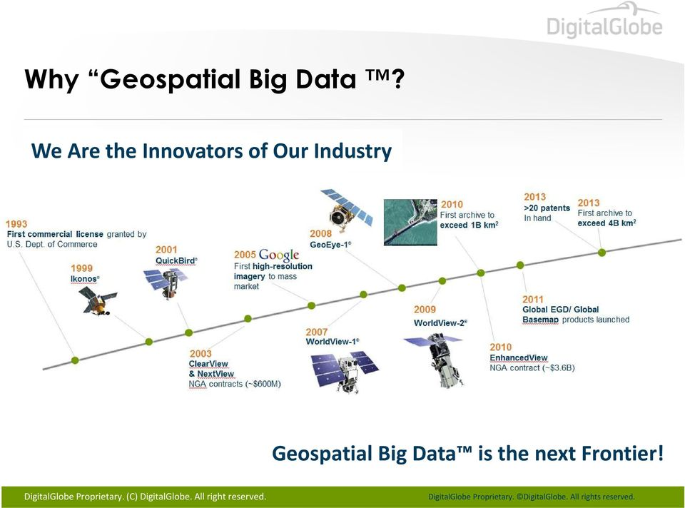 Geospatial Big Data is the next Frontier!