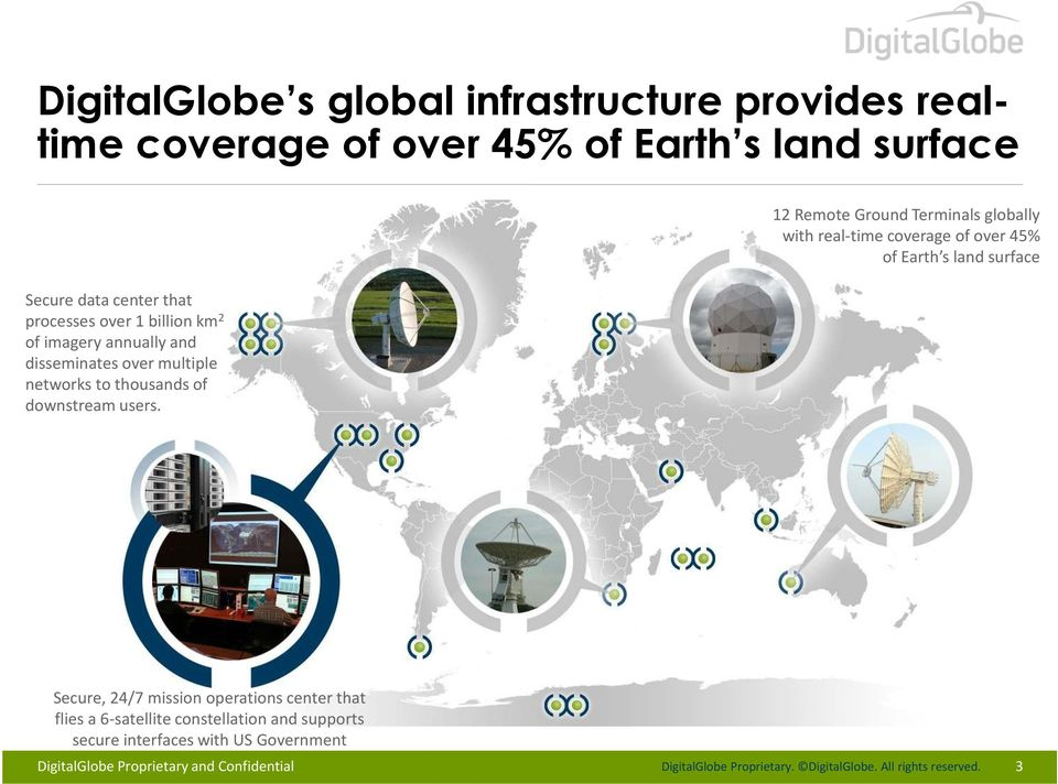 12 Remote Ground Terminals globally with real-time coverage of over 45% of Earth s land surface Secure, 24/7 mission operations