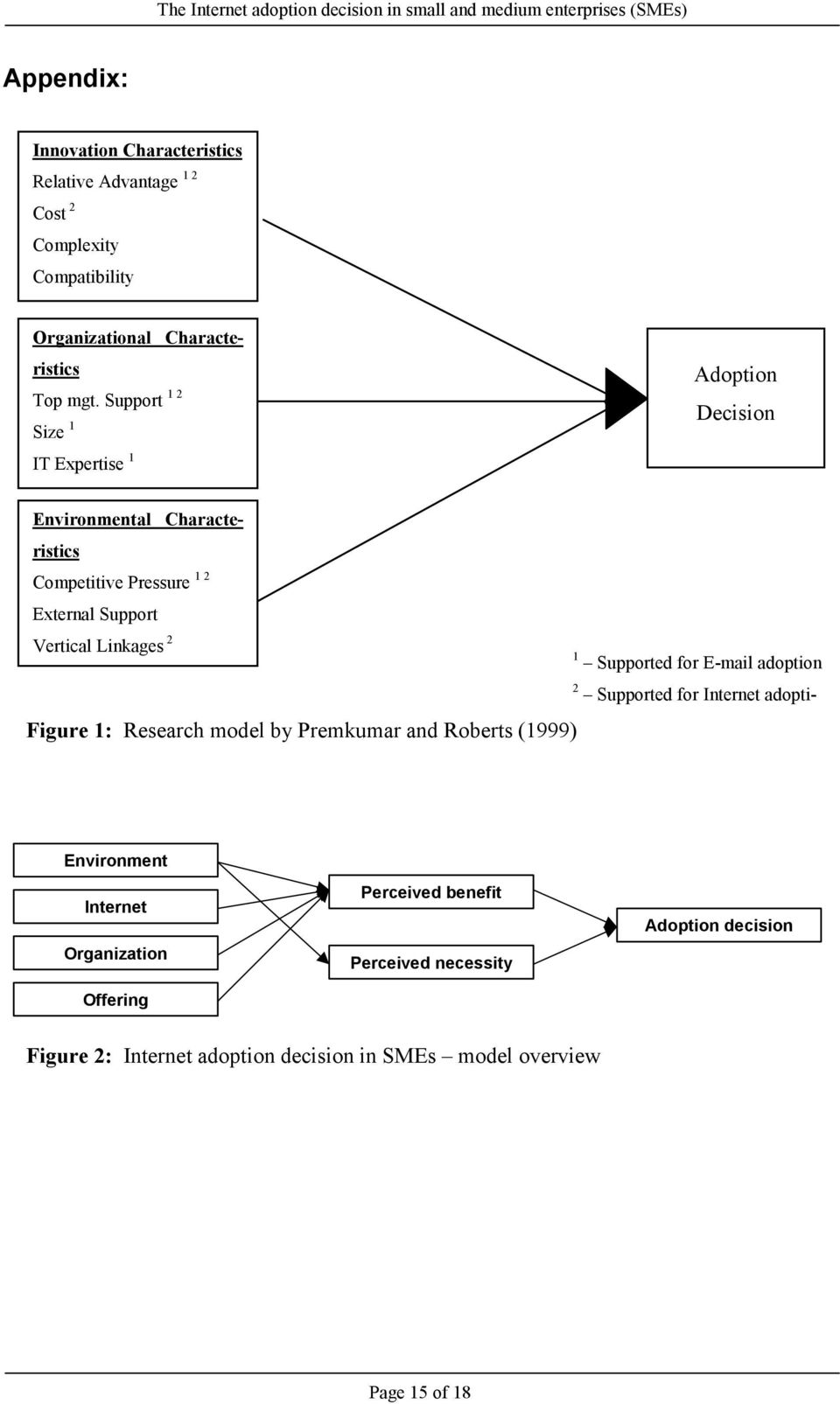 2 1 Supported for E-mail adoption Figure 1: Research model by Premkumar and Roberts (1999) 2 Supported for Internet adopti- Environment