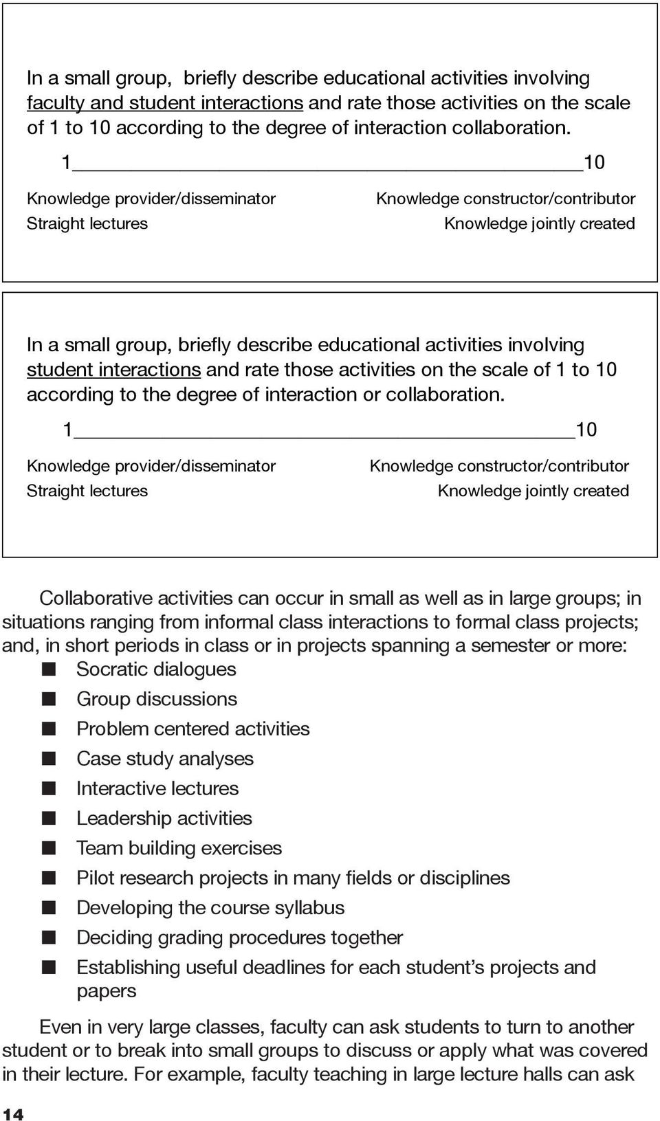 1 10 Knowledge provider/disseminator Straight lectures Knowledge constructor/contributor Knowledge jointly created In a small group, briefly describe educational activities involving student