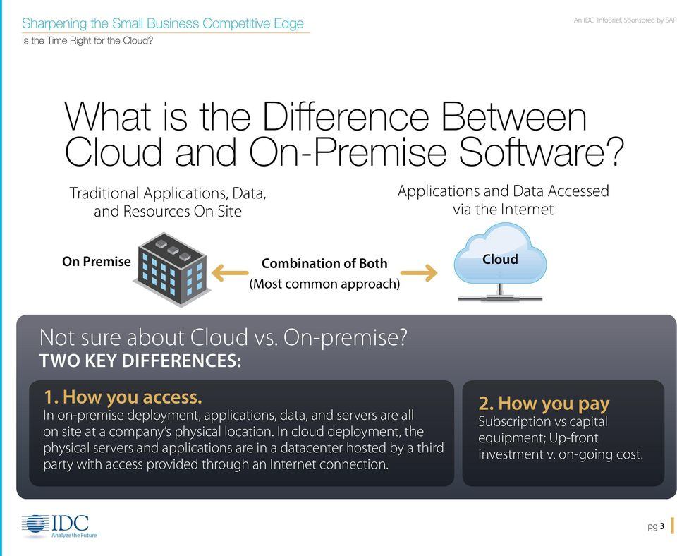 Not sure about Cloud vs. On-premise? TWO KEY DIFFERENCES: 1. How you access.