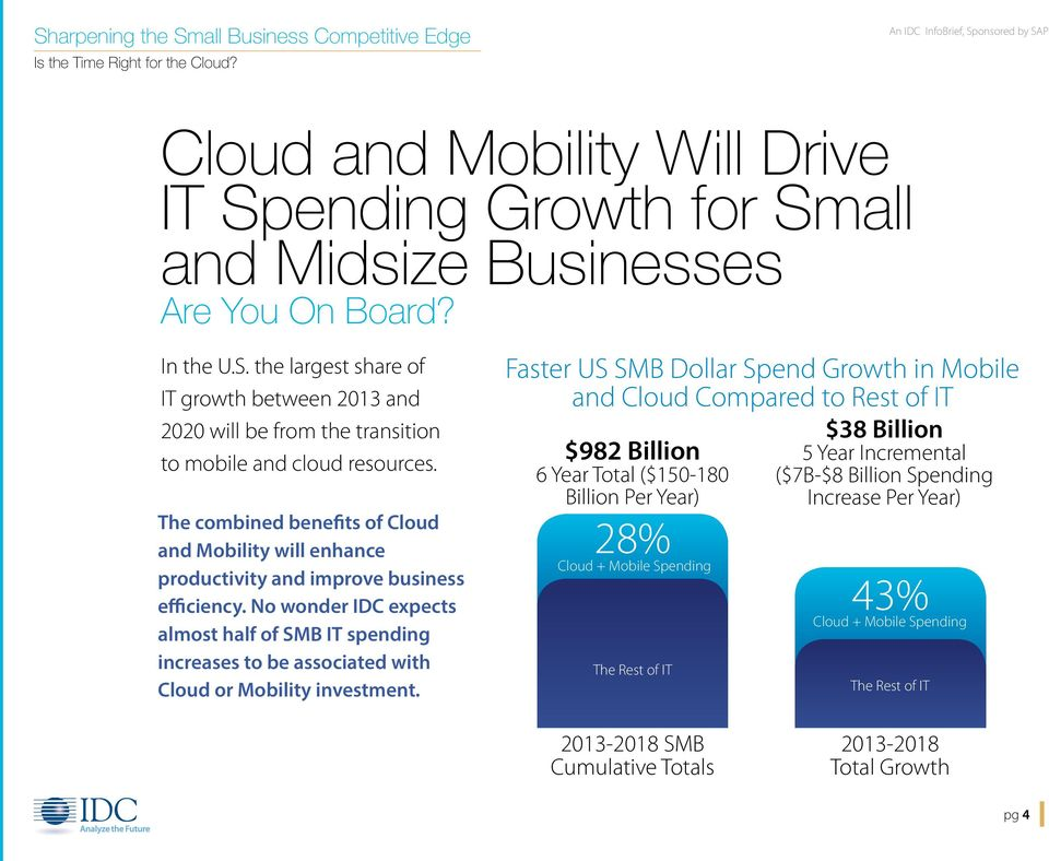 No wonder IDC expects almost half of SMB IT spending increases to be associated with Cloud or Mobility investment.