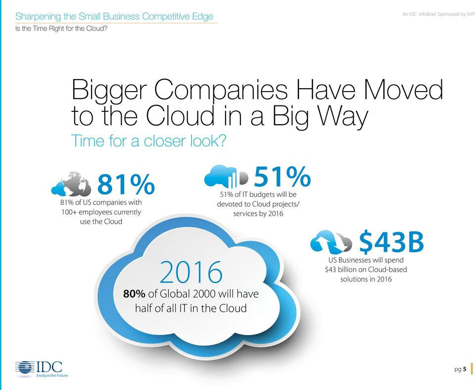 2000 will have half of all IT in the Cloud 51% of IT budgets will be devoted to Cloud