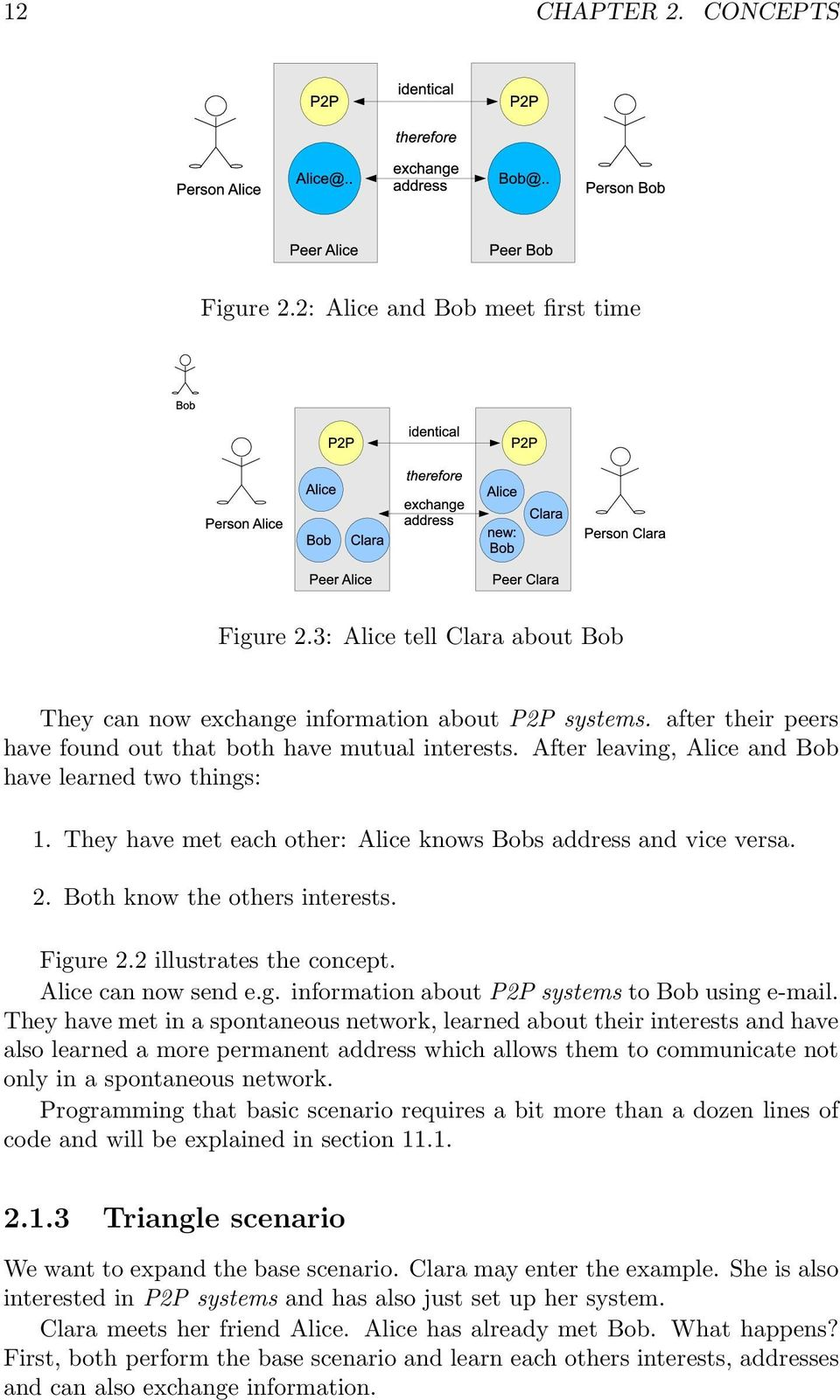 Both know the others interests. Figure 2.2 illustrates the concept. Alice can now send e.g. information about P2P systems to Bob using e-mail.
