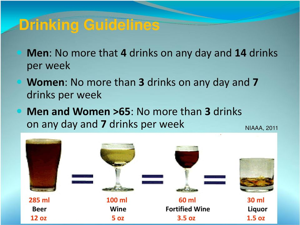 Women >65: No more than 3 drinks on any day and 7 drinks per week NIAAA, 2011