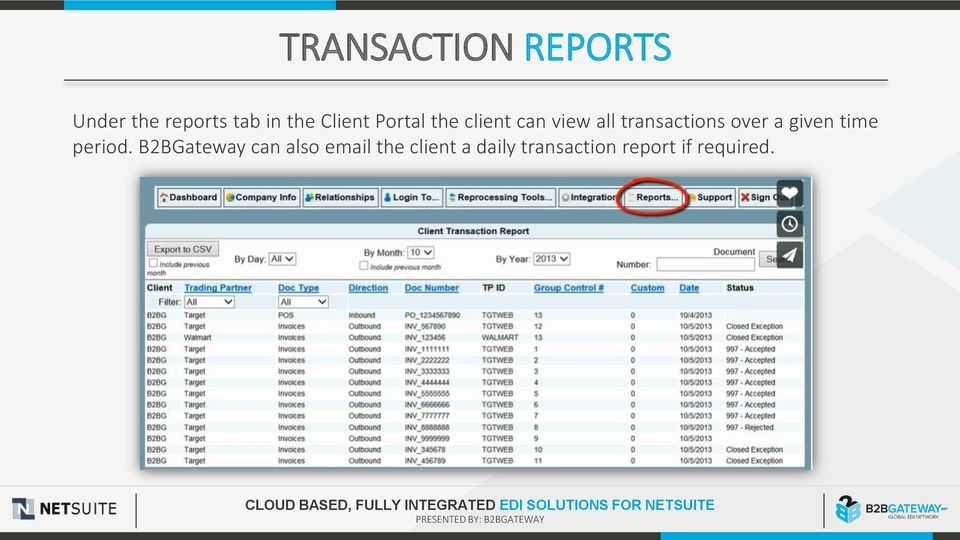transactions over a given time period B2BGateway